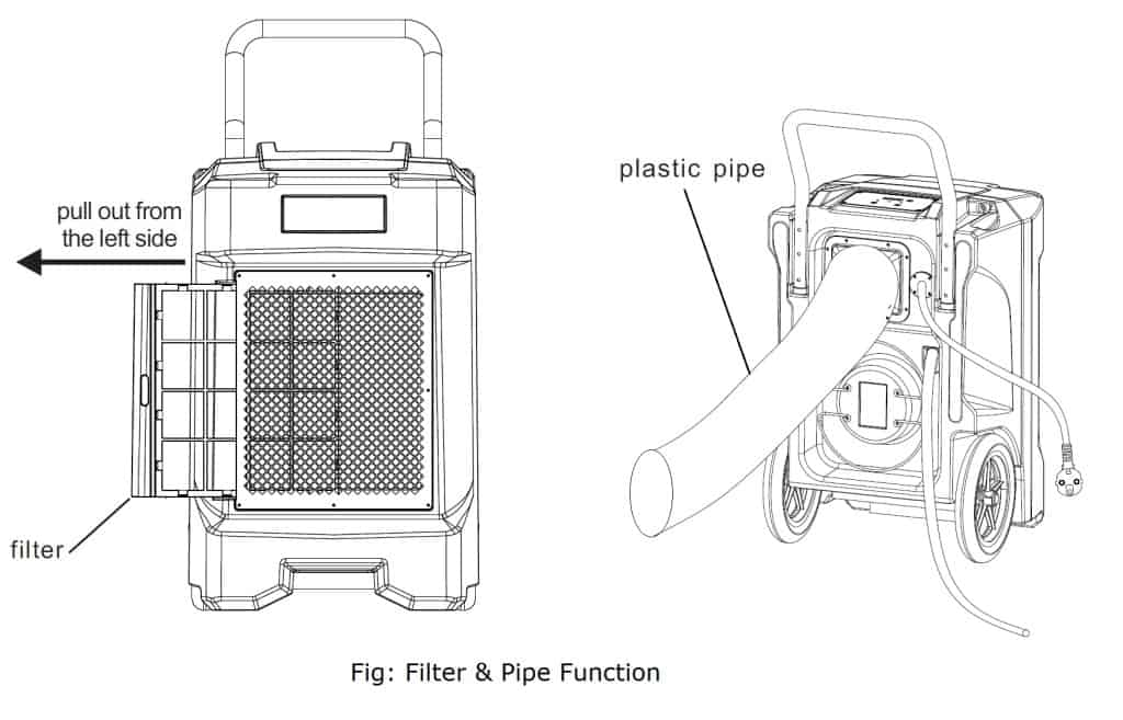 ilter and pipe function of CD-85L