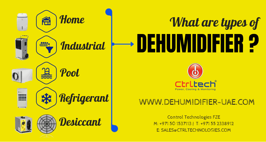 The best dehumidifier types for all applications.